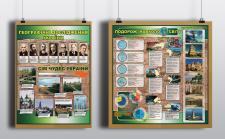 Постеры для школы