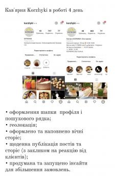 Кофейня Коржики