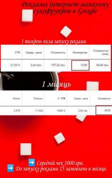 Продвижение интернет-магазина по продаже сухофрукт