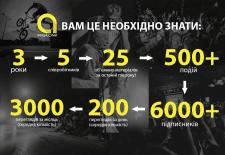 Инфографика Афіша.Суми