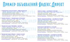 Пример поисковых объявлений Яндекс.Директ