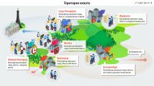 Инфографика територии охвата