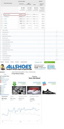 Интернет-магазин обуви Украина