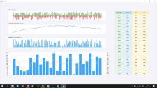 Программа для анализа и визуализации данных