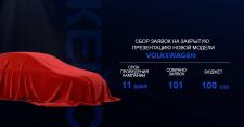 Сбор заявок на презентацию новой модели Volkswagen