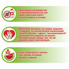 Створення пояснювальних знаків (Іконок)