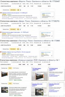 zplusd.ru // Yandex Direct