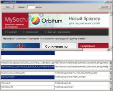 Парсер сайта MySoch.ru.