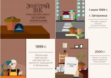 Презентация  история компании Золотой век