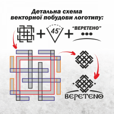 Розробка лого для магазину одягу в етностилі