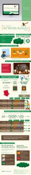 Перерисовка инфографики #1