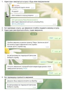 Телеграмбот для поліції