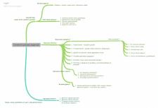 Проработка ЦА для дизайн-агенства.