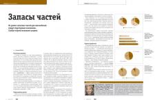 журнал PROretail