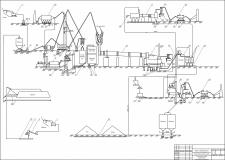 Проектирование технологических схем