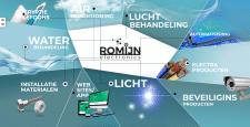 ROMIJN electronics