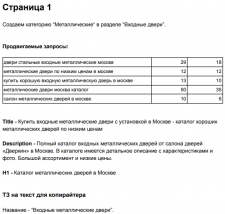 Составление ТЗ по оптимизации для Dverkin.ru