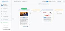 Создание туннеля продаж для онлайн курса