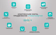 Комплексное Digital продвижение стоматологии