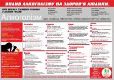 стенд АЛКОГОЛИЗМ