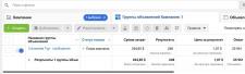 """Туристическая компания """"Селезнёв тур"""""""