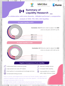 Summary (инфографика)