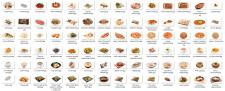 предметная сьемка/Турецкая кухня
