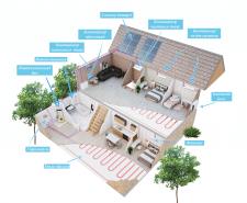 Моделирование дома под углом для рекламы