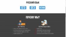 Сайт-визитка с адаптивной вёрсткой