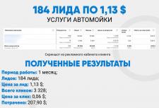 184 лида по 1,13$ / Услуги автомойки