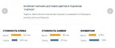 """Интернет-магазин доставки цветов — """"Cvetkof"""""""