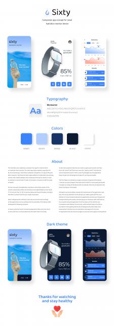 Дизайн интерфейса для пиложения sixty