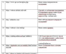 Регистрация салона в каталогах сайтов Украины