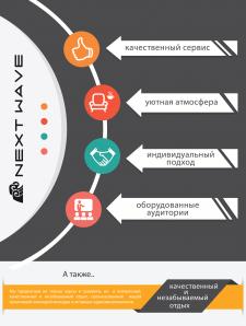 Инфографика Преимущества