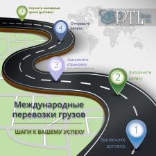 Инфографик логистических услуг