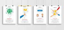 Візуалізація цінностей компанії