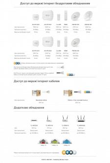 Верстка страницы сайта для провайдера