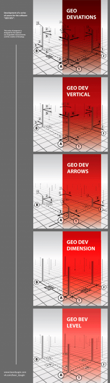 "Covers for ""GEO DEV"""