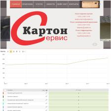 Продвижение картонной фабики в ТОП5 Яндекс