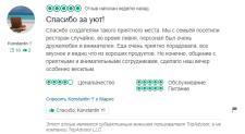 Отзывы на tripadvisor.ru