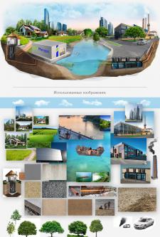 Техдизайн: очистные сооружения в городе, пригороде