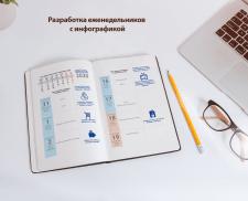 Разработка еженедельников с инфографикой