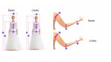 Скрипт для встраивания размеров одежды на картинку