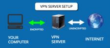 Установка VPN или proxy