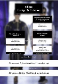 Инфографика для сайта моды в минималистичном стиле