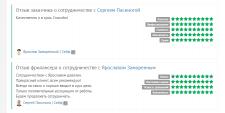 Оптимизация скорости загрузки сайта Opencart