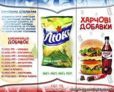 Харчові добавки в раціоні студентів