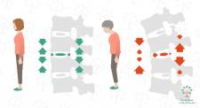 Иллюстрация для медицинского блога