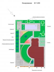 Эскиз зонирования загородного дома