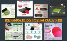 Amazon Product Listing Infograpahic